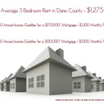 owning more affordable than rent in Dane County